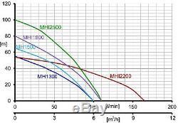 IBO 1 MH1300 INOX heavy duty water 2HP PUMP + pressure VESSEL 100L booster set