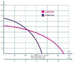IBO H-SWQ 2200 HEAVY DUTY INDUSTRIAL Submersible Sewage Water PUMP 170l/min 66m